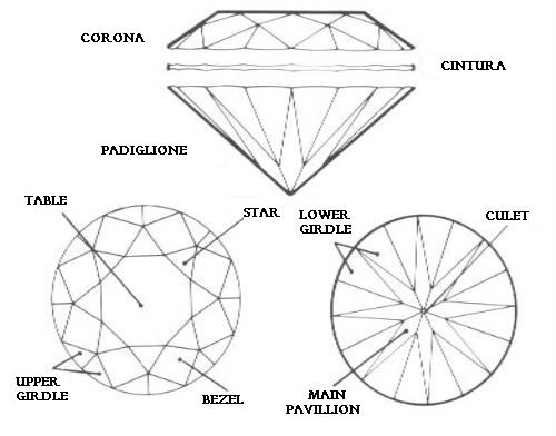 4 c diamante: